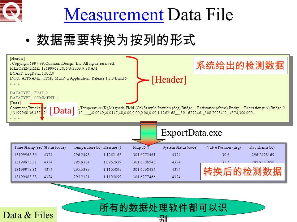Measurement Data File 数据需要转换为按列的形式 系统给出的检测数据 [Header] [Data]